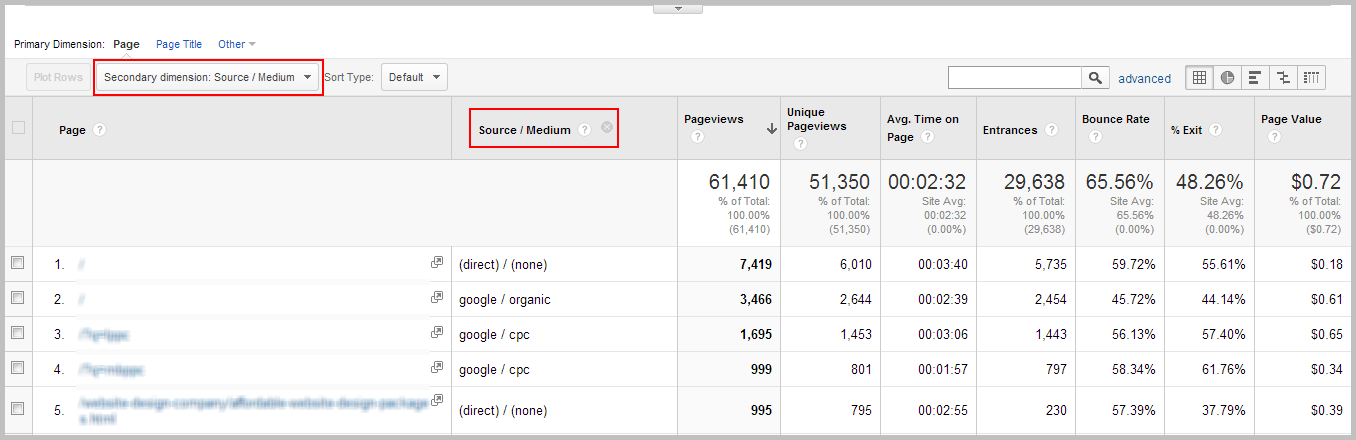 Google analytics reports secondary dimension