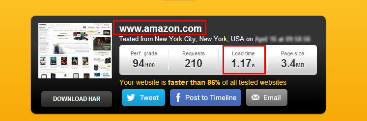 Optimize website loading speed