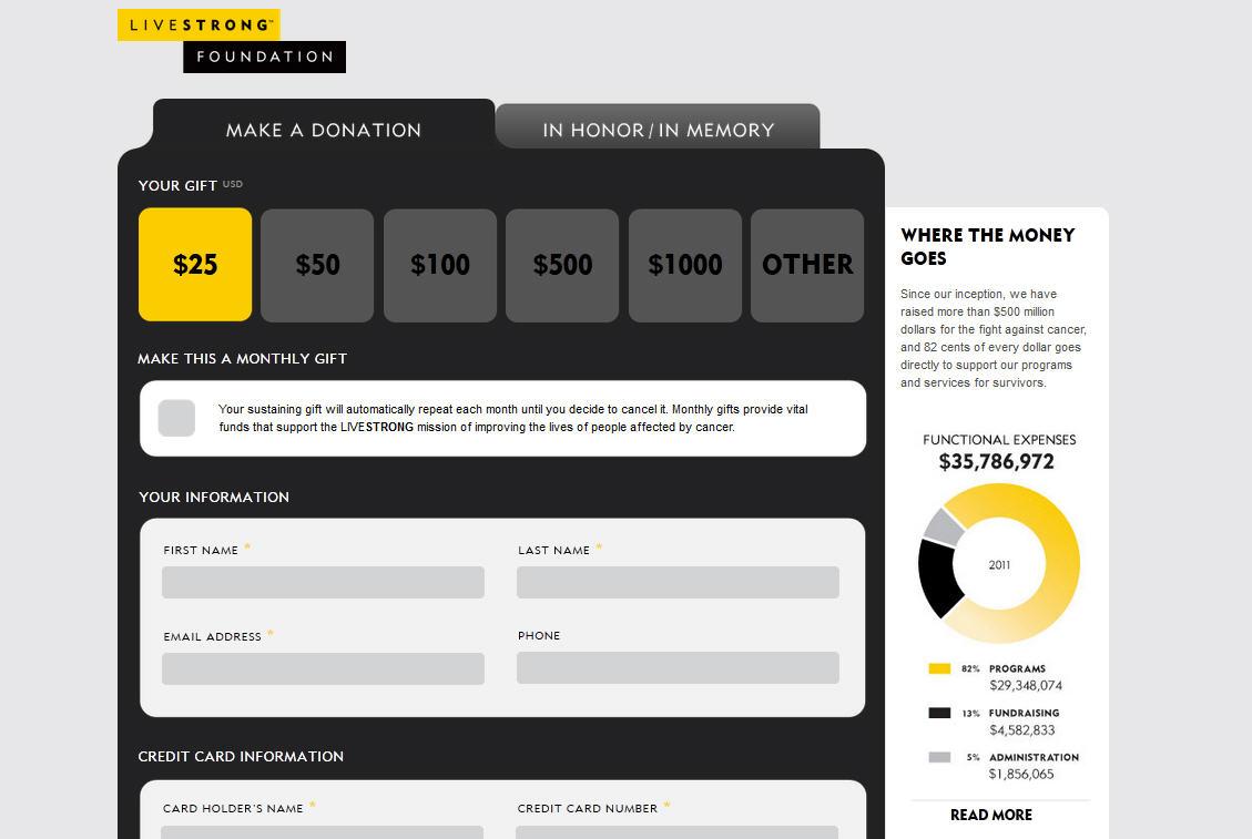 donate money online on a non profit organization website