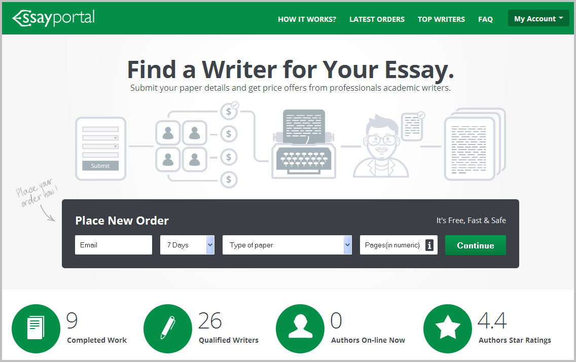launch feature rich essay writing platform in a jiffy paperweight essay portal homepage