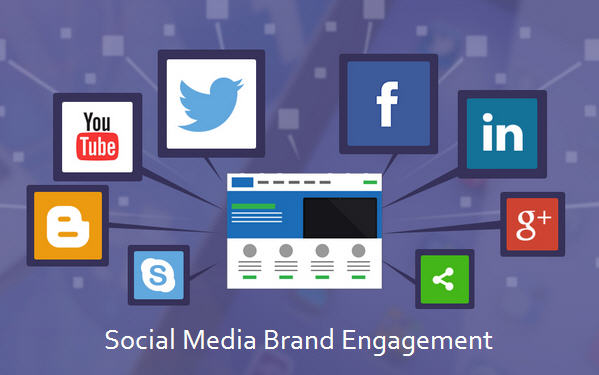 Newest Brand Communication Amp Engagement Examples On Social
