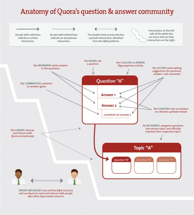 how to study in canada quora