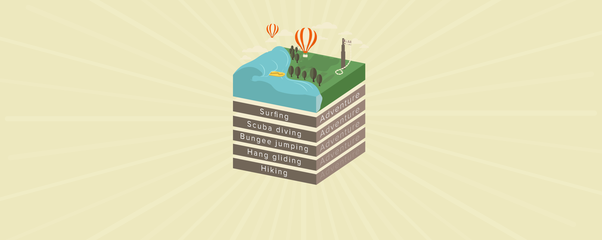Build Adventure Activities Booking Platform with Advanced Script Features