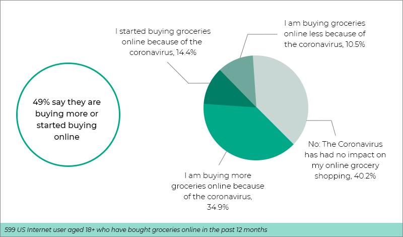 online-grocery-platform