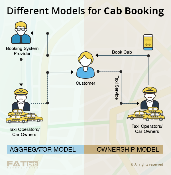 cab booking business model