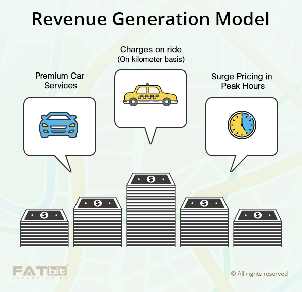 revenue generation cab booking business