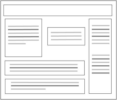 content management wire