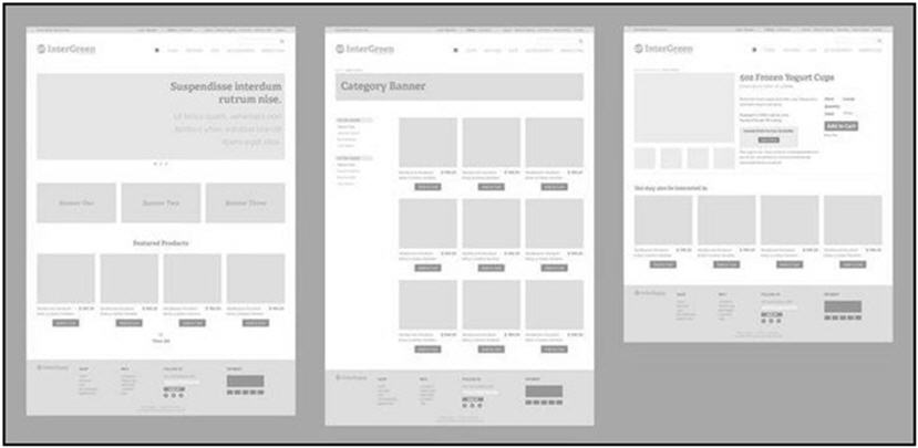 easy scaling wireframing