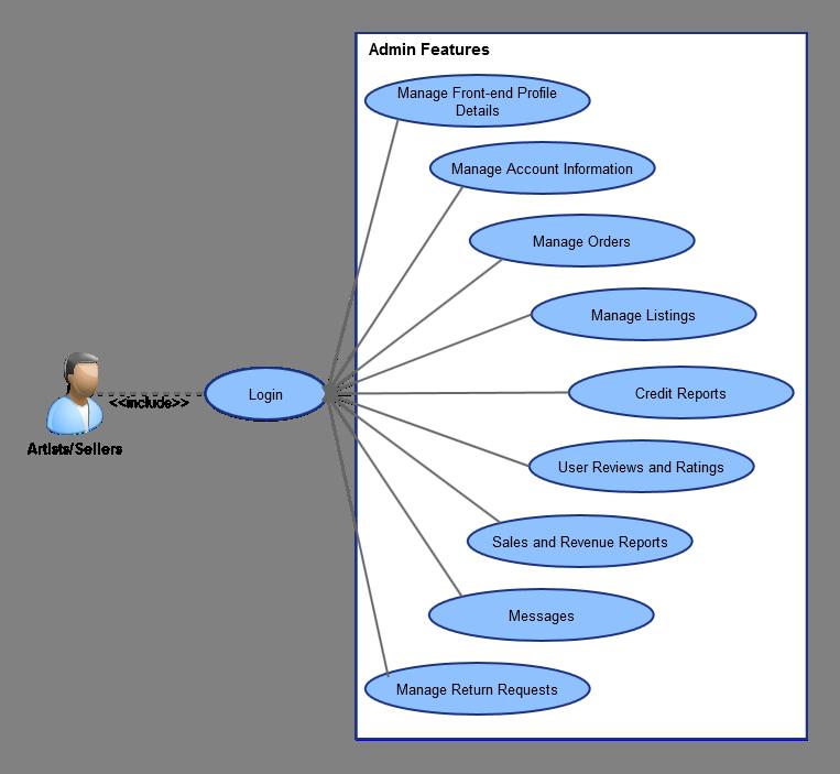 multivendor management features