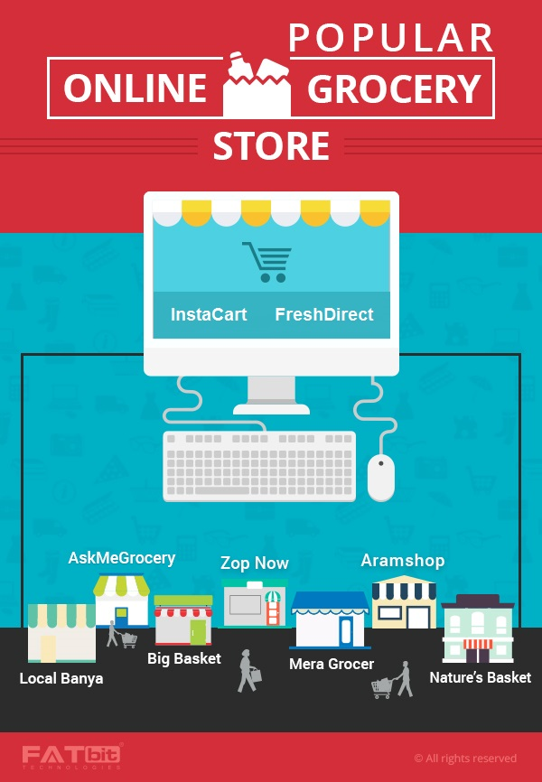 Top Online Grocery Marketplaces