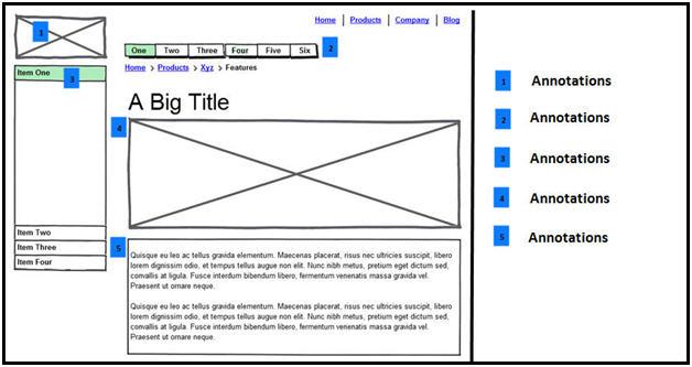 website wireframing blueprint