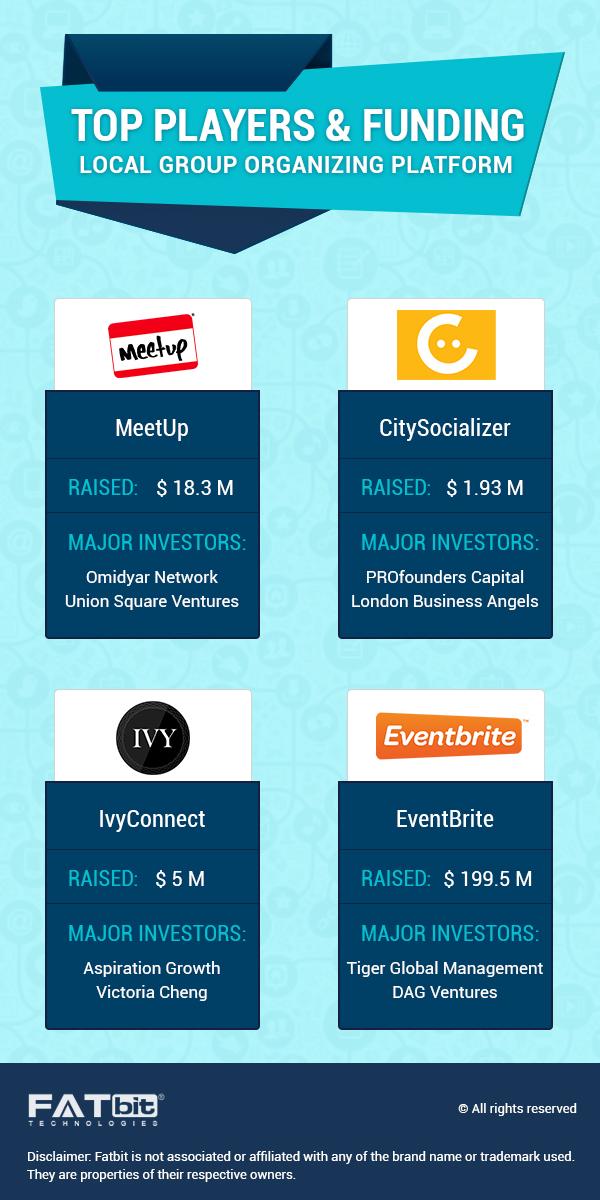 Top Local Group Organizing Platform