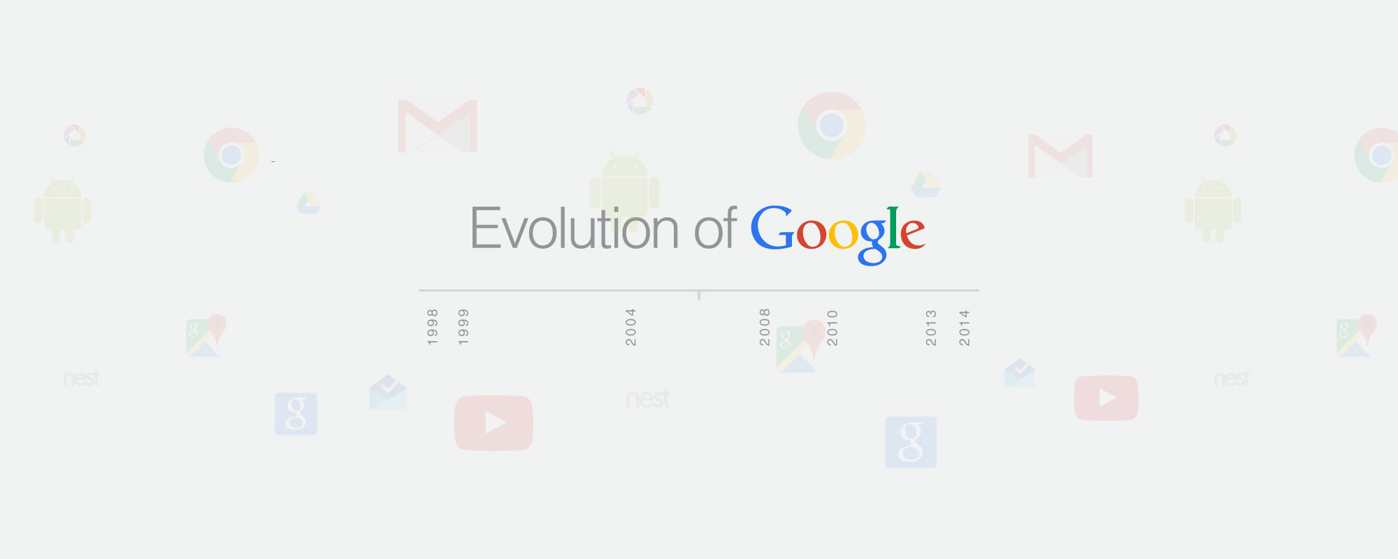History of Google and Evolution of SEO – Major Google SEO Updates in Last 17 Years