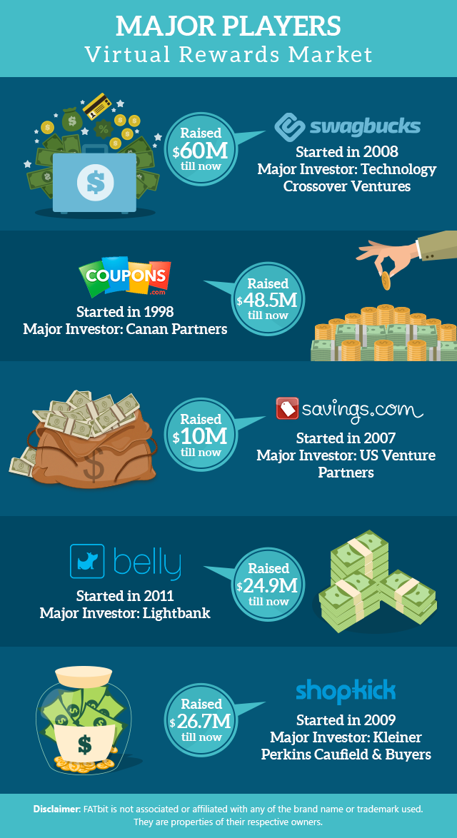Popular Online Reward Platform