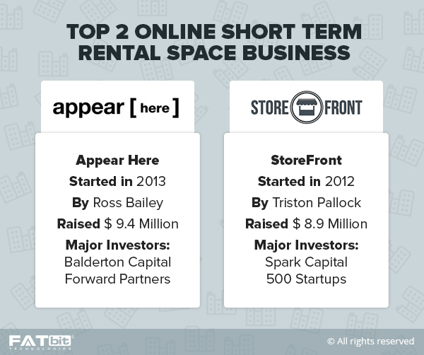 online rental space business major players
