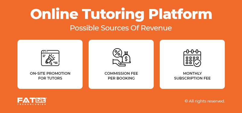 How to Start an Online Tutoring Platform-REVENUE MODEL