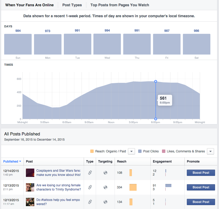 Facebook Insights When Is Lucy Online