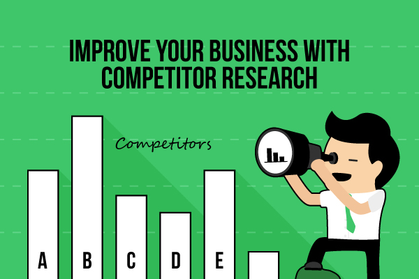 competitors research