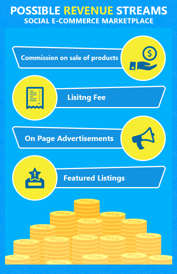 Revenue Stream- Social Ecommerce Marketplace