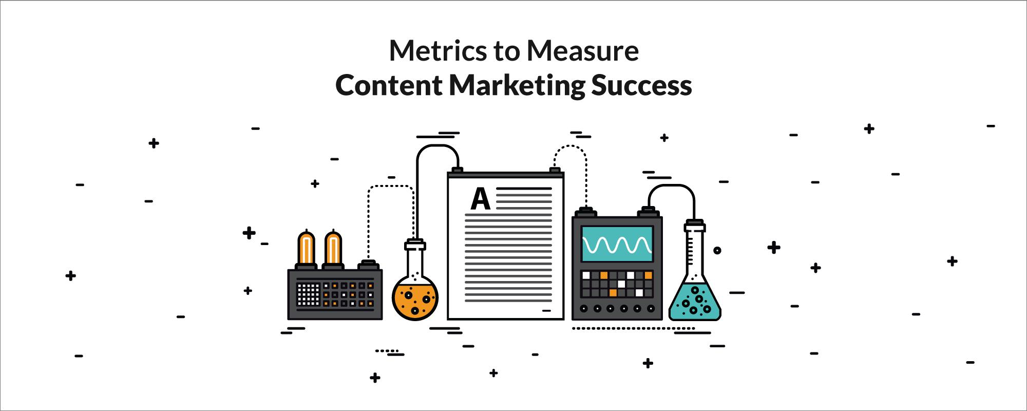 Various Metrics to Measure Content Marketing Success