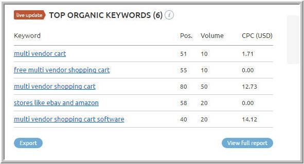keyword-analytics