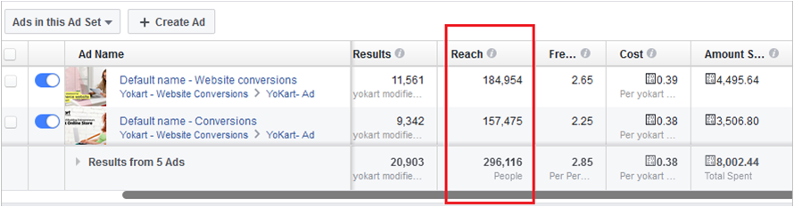 Ad Analytics