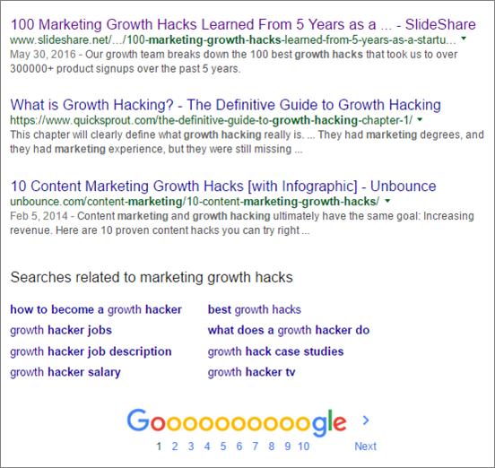 Marketing Growth Hacks Results