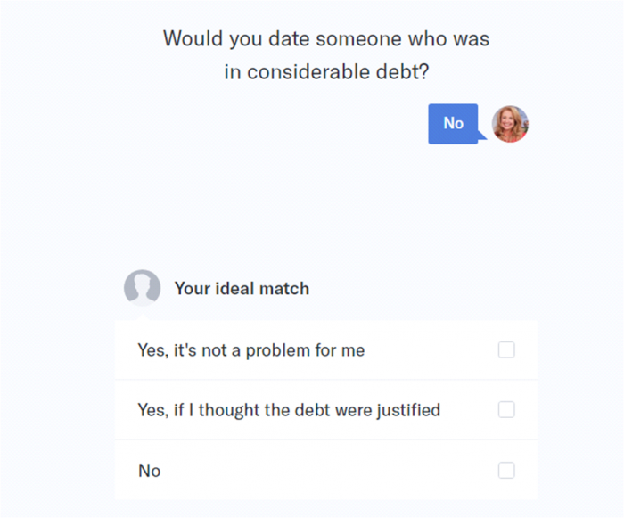 online dating business model