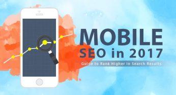 Mobile Search Algorithm Archives Best Website Design Company Blog Results Driven Web Design