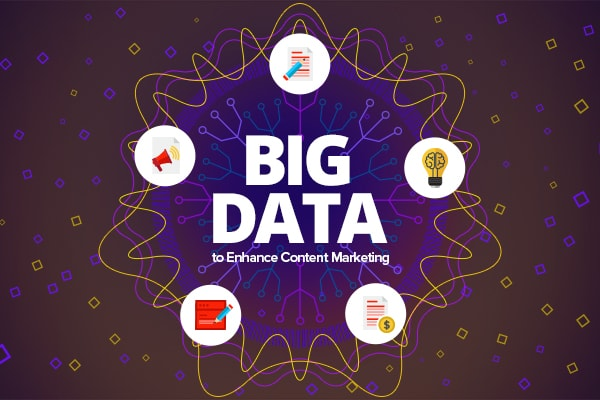 Use big data for content marketing