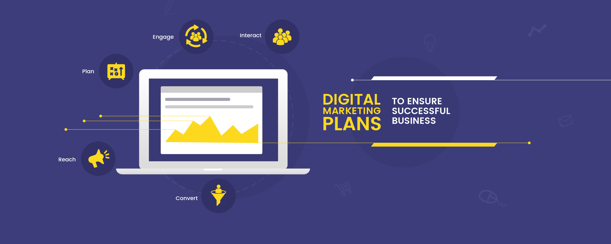 A Thorough Digital Marketing Plan For Your Online Business