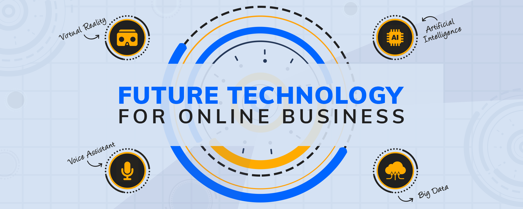 Future Technologies That Will Revolutionize Online Businesses