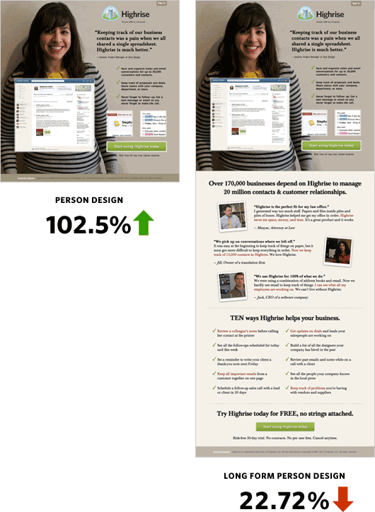 Page design effect conversion rate