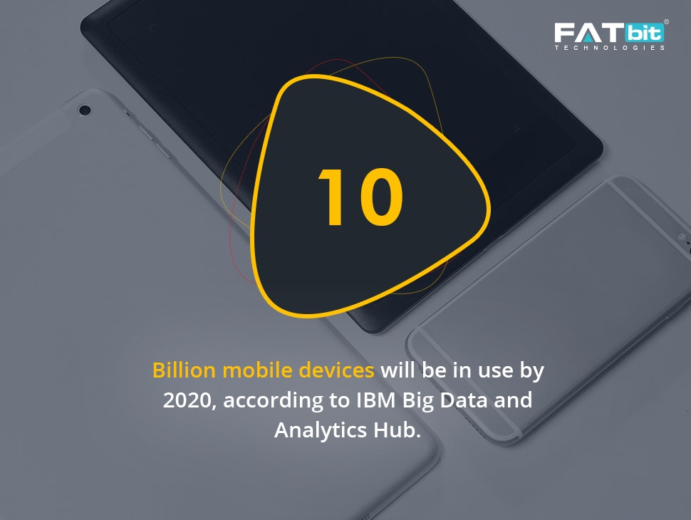10 Billion Mobile devices by 2020