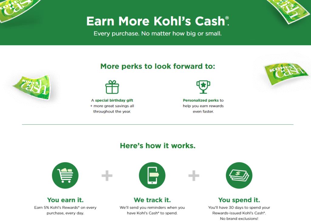 loyalty programs in eCommerce
