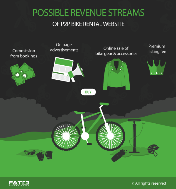 P2P Online Bike Rental - Business Model_RevenueStreams