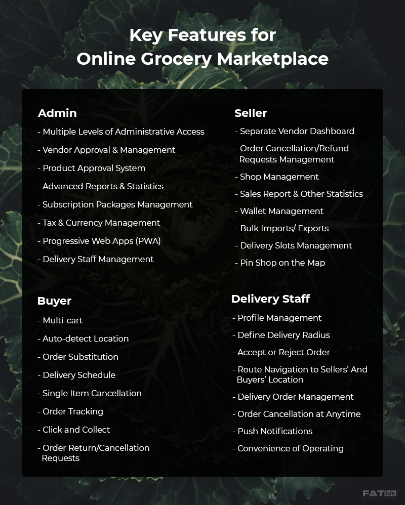 Key Features - Start Grocery Business
