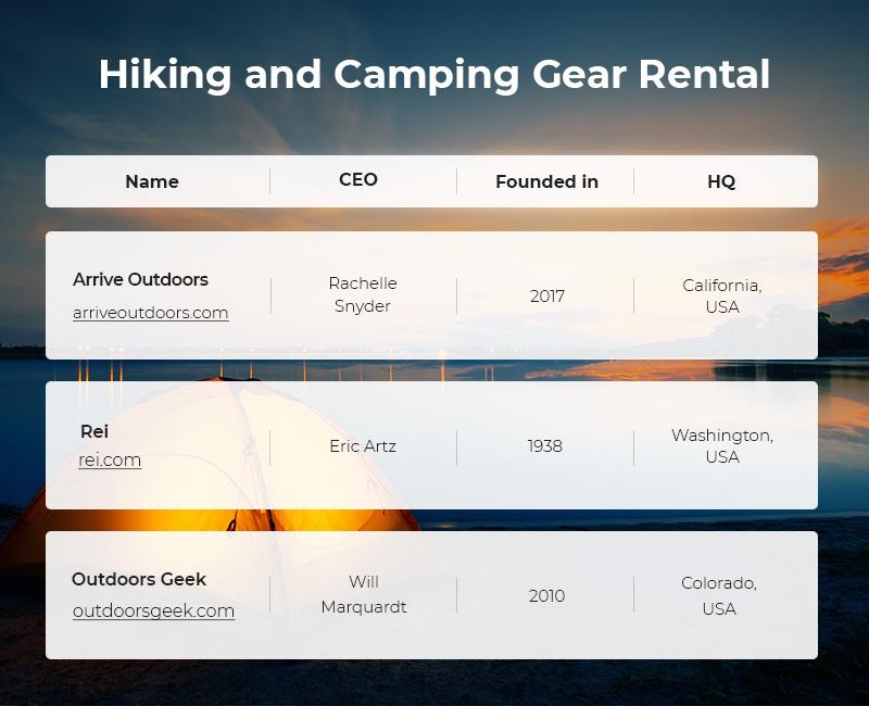Hiking & Camping Gear Rental
