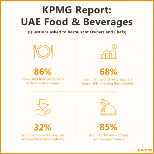 KMPG Report - UAE Food & Beverages
