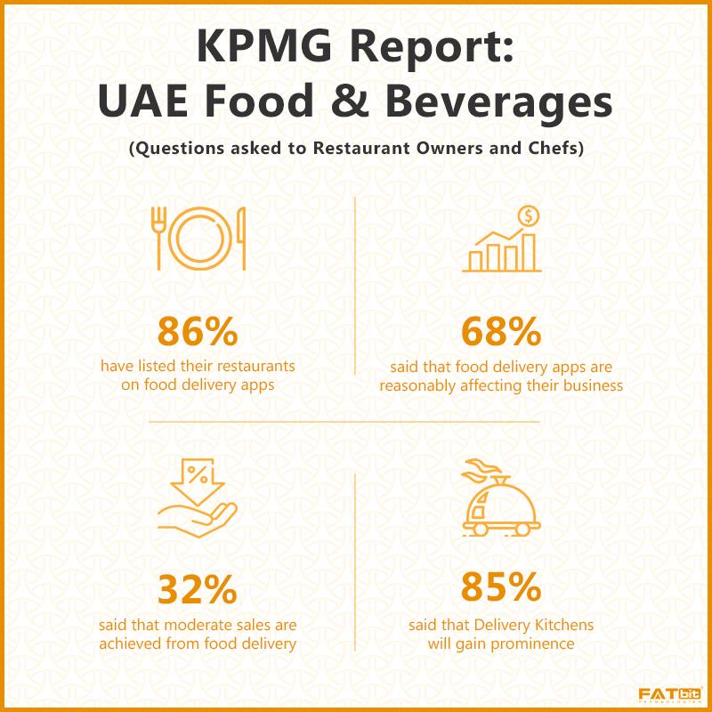 KMPG Report - UAE Food & Beverages