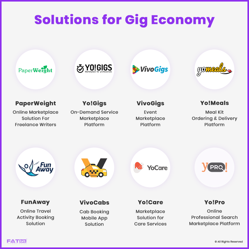 Solutions for Gig Economy - Products-FATlogo