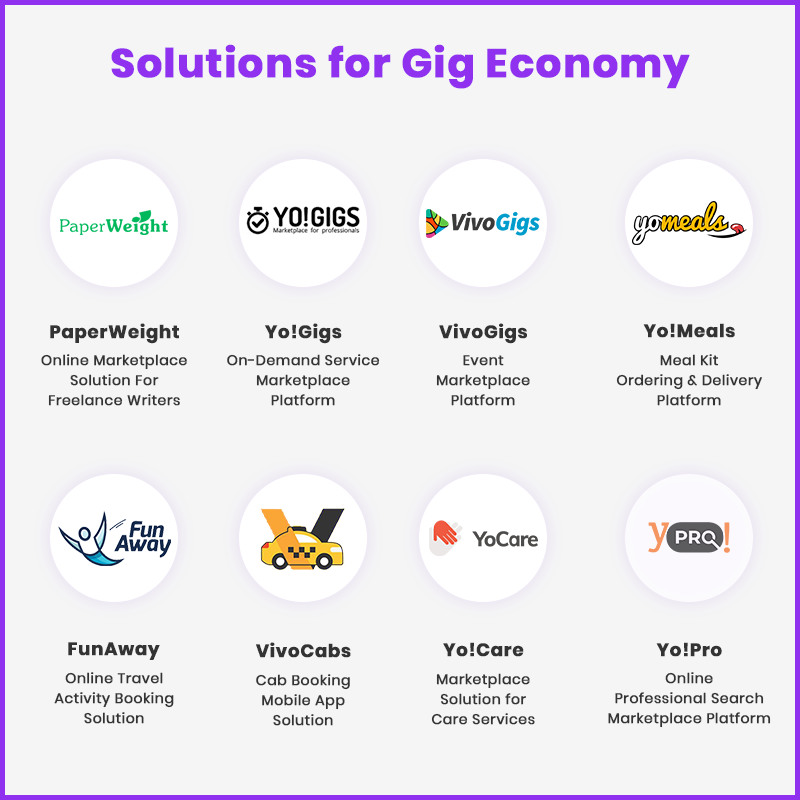 Solutions for Gig Economy