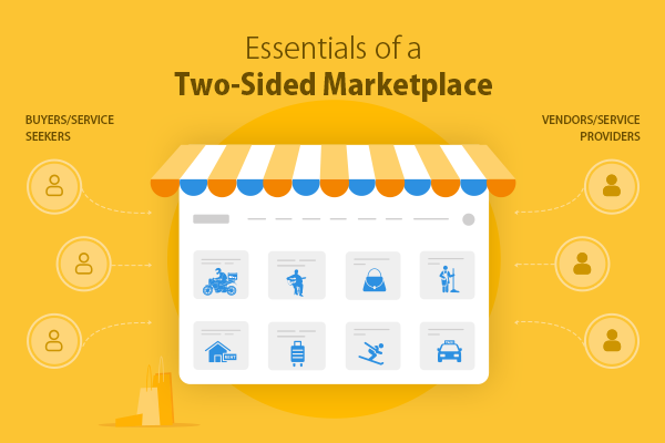 Two_sided_marketplace_FATbit_Thumbnail