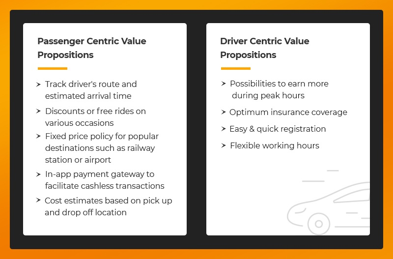 A Guide To Kickstart An Online Taxi-booking Business_Inner Graphic3