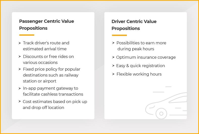Unique_Value_Proposition