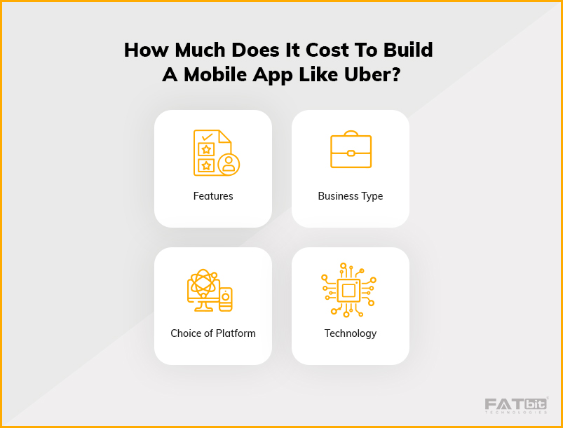 cost_to_build_an_app_like_uber