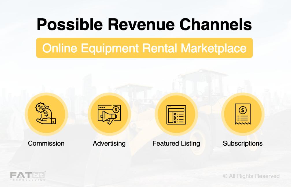 Equipment Rental Revenue channels