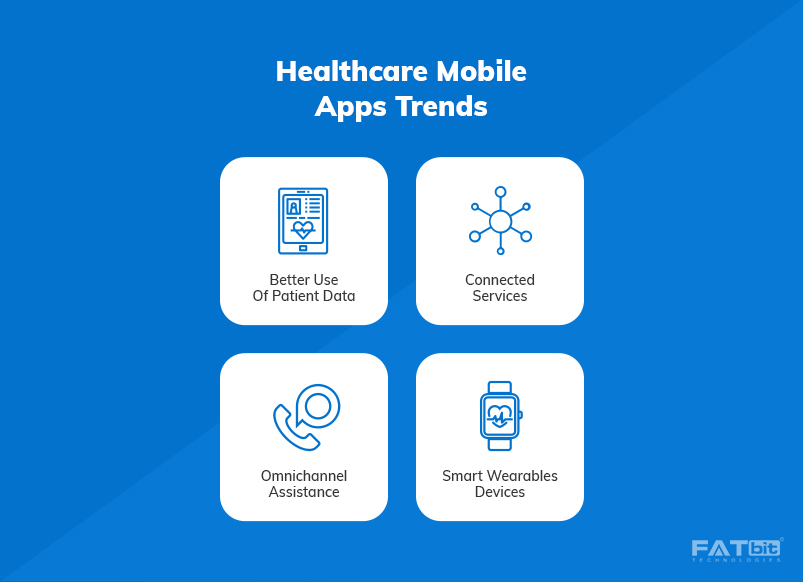 2- Healthcare mobile app Trends