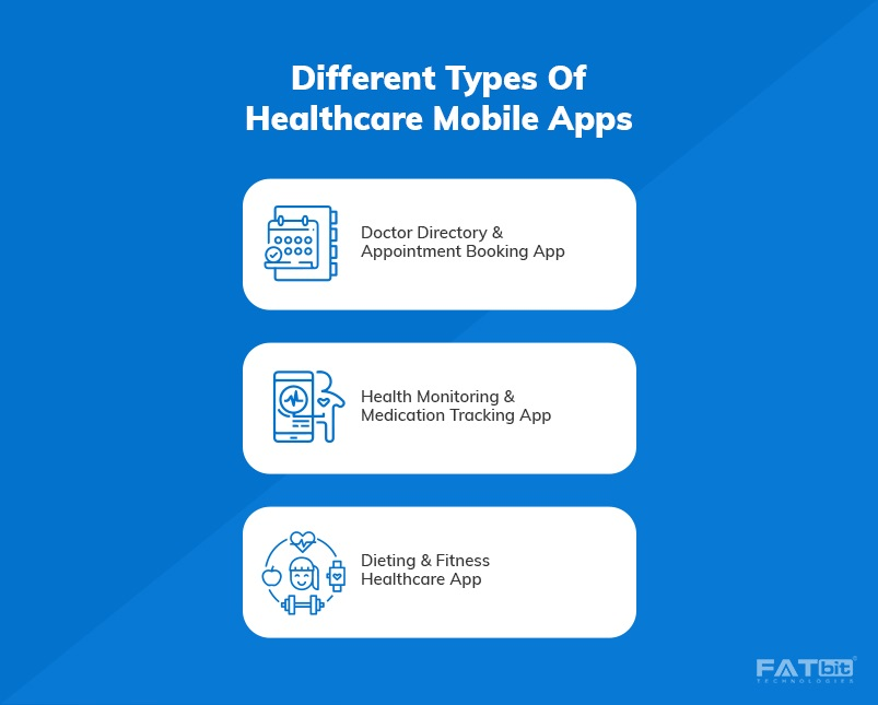 3-Different types of Healthcare Mobile App