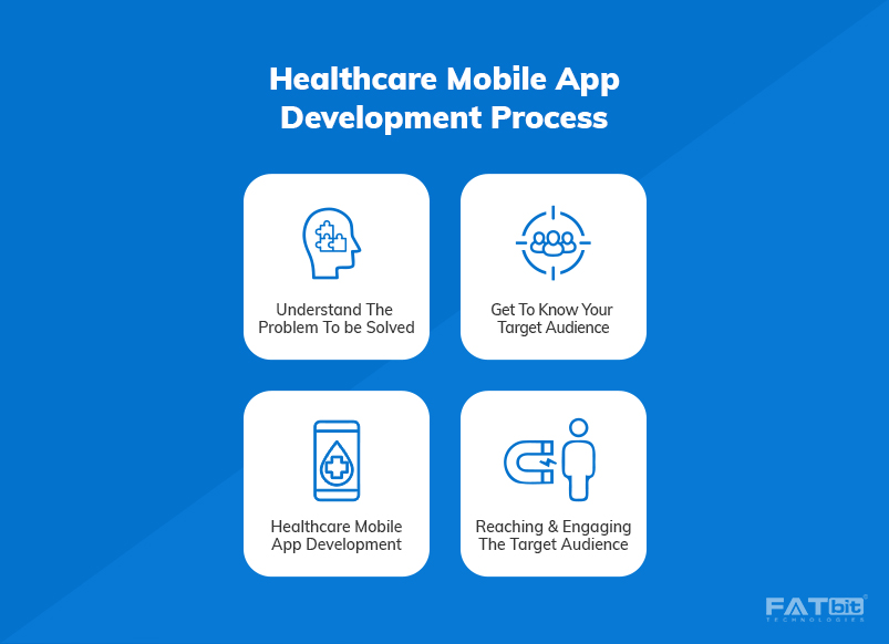 6- Healthcare Mobile App Development Process